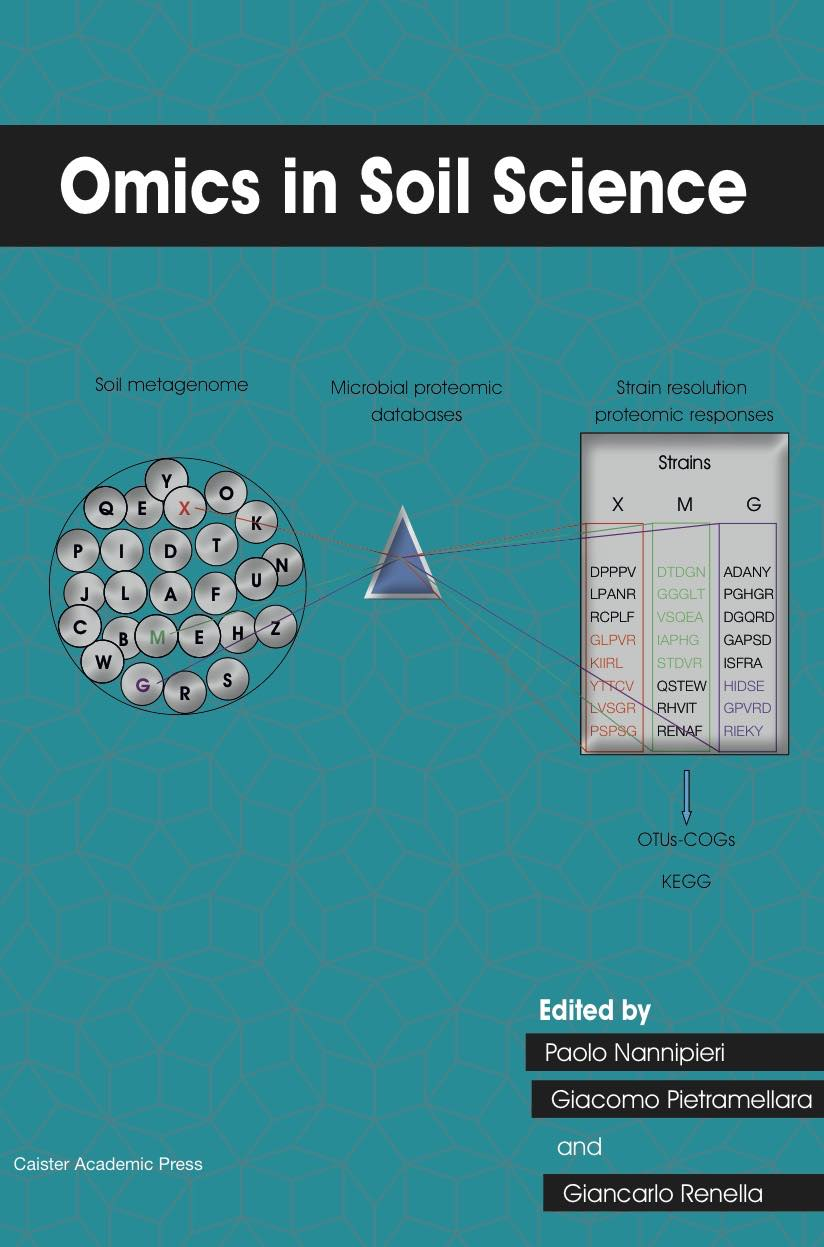 Omics in Soil Science book