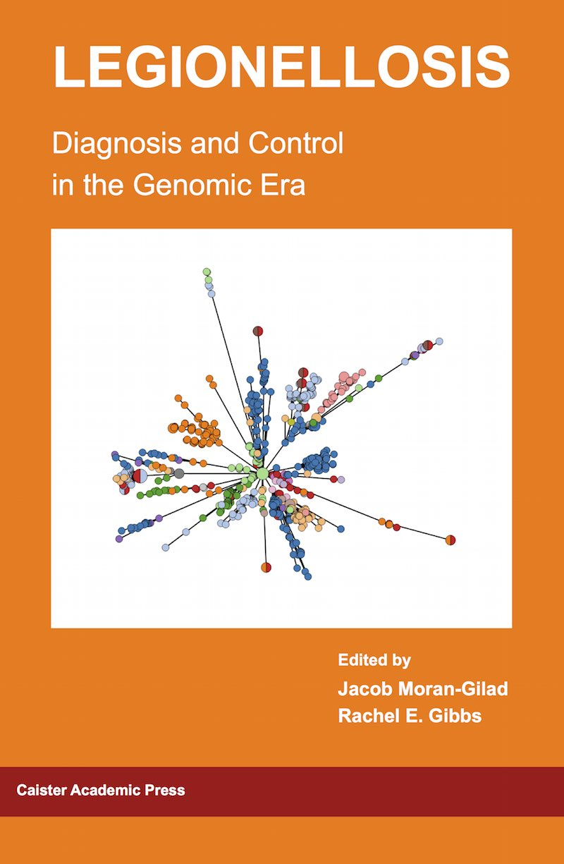 Legionellosis Diagnosis and Control in the Genomic Era
